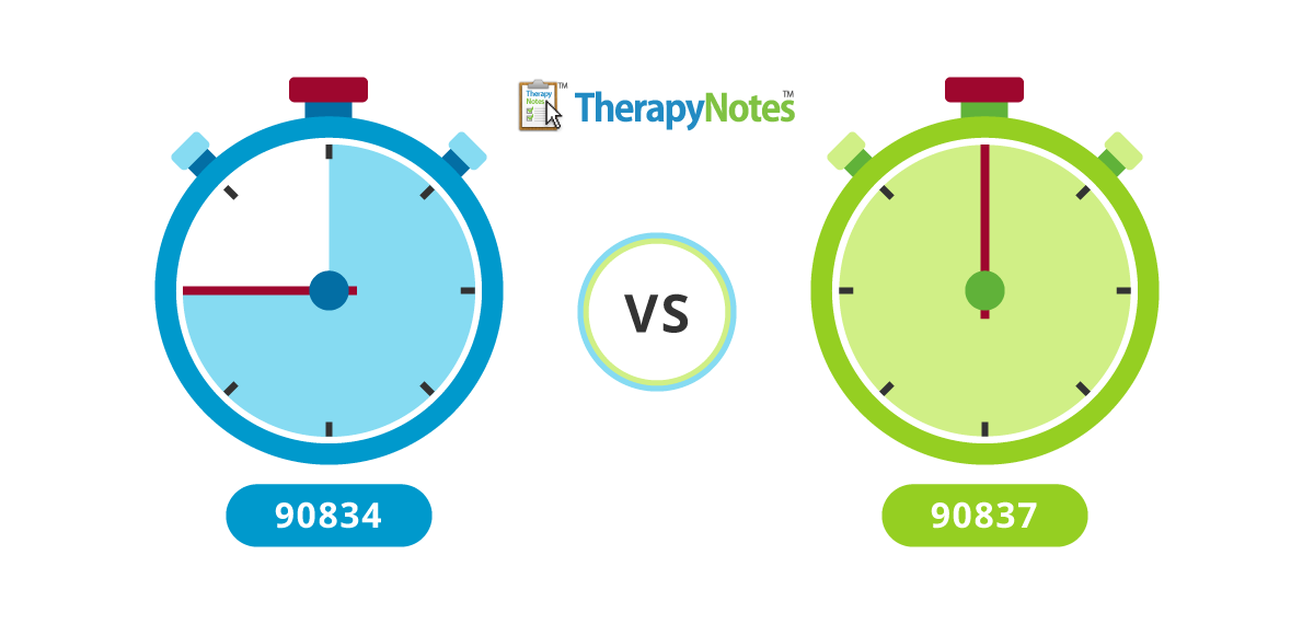 Unpacking Billing For Your Therapy Hour Cpt Code 90834 Vs 90837